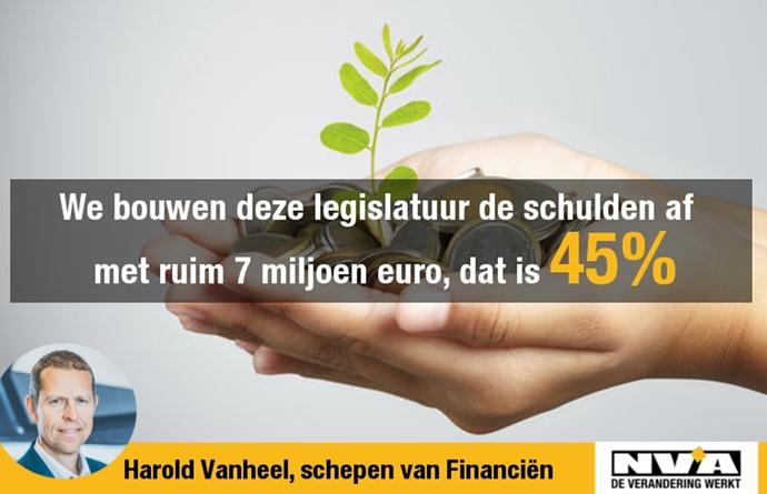 Kortenberg Schuldenafbouw Harold Vanheel N-VA